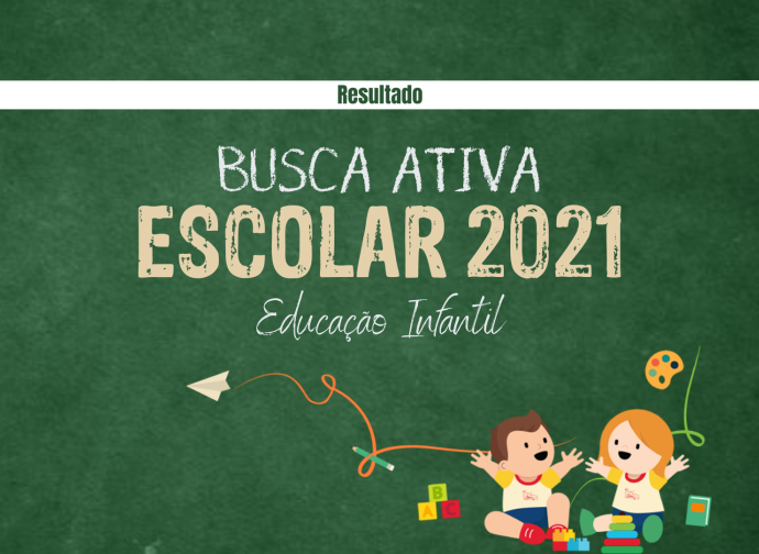 A prefeitura de Almenara divulga o resultado da Busca Ativa Escolar da Educação Infantil